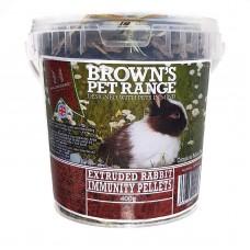 Rabbit Immunity Pellet, Extruded Rabbit Food, 400g Browns Pet Food Range