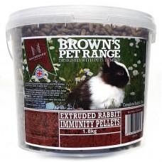 Rabbit Immunity Pellet, Extruded Rabbit Food, 1.8kg Browns Pet Food Range